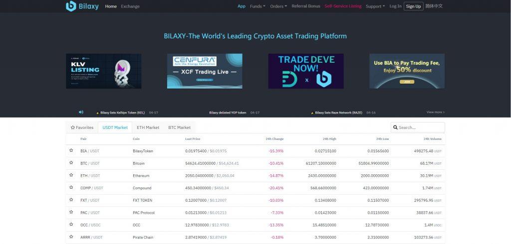 Altcoin Exchange Bilaxy