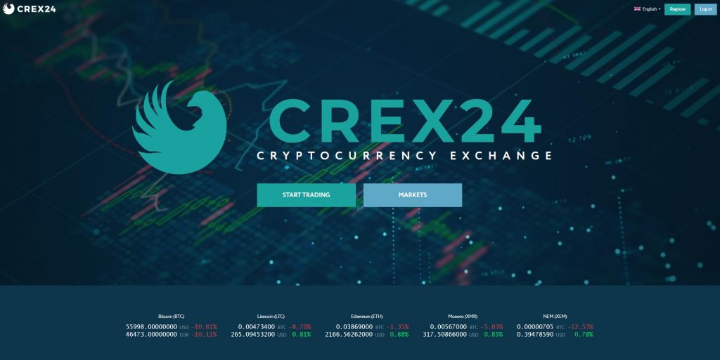 Altcoin Exchange Crex24